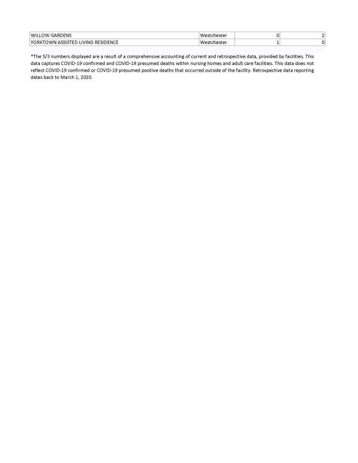 fatalities_nursing_home_acf_Page_10